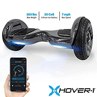 Hover-1 Titan Electric Self-Balancing Hoverboard Scooter (B07FB2RYLY) | Amazon price tracker / tracking, Amazon price history charts, Amazon price watches, Amazon price drop alerts