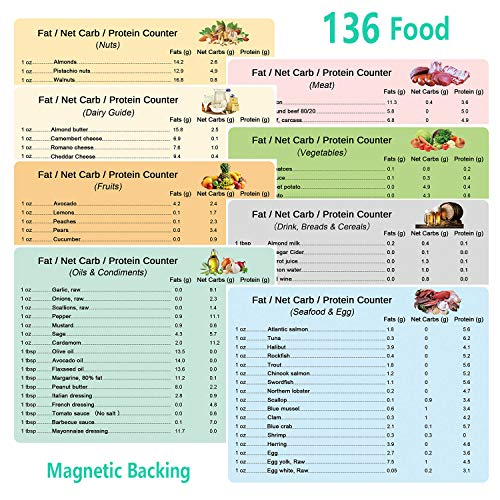 Keto Diet Cheat Sheet Magnets, WeThinkeer 8 Pack Kitogenic Diet Chart 136 Food & Recipe List, Handy Quick Guide Magnetic Reference Charts, (Meat, Vegetables, Seafood, Fruit) Macros