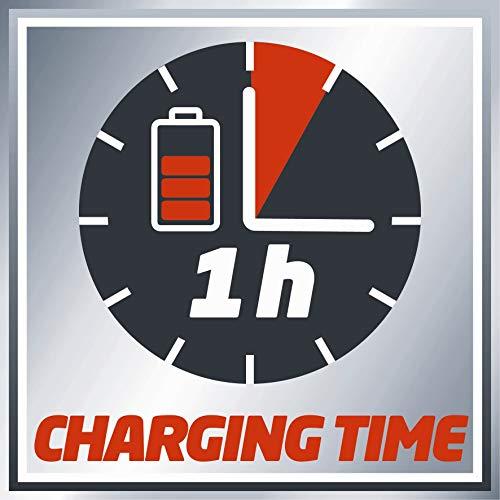 Einhell GE-CM 36 LI Power X-Change - 12