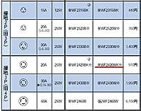 パナソニック(Panasonic) 引掛埋込コンセント 接地3P ミルキーホワイト WF2420WK