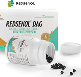 Redsenol DAG Sublingual Pills–8 Rare Ginsenosides:Rk2 Rh3 aPPD Rg5-14% Rare Ginsenosides-2 Bottles x 420 Pills