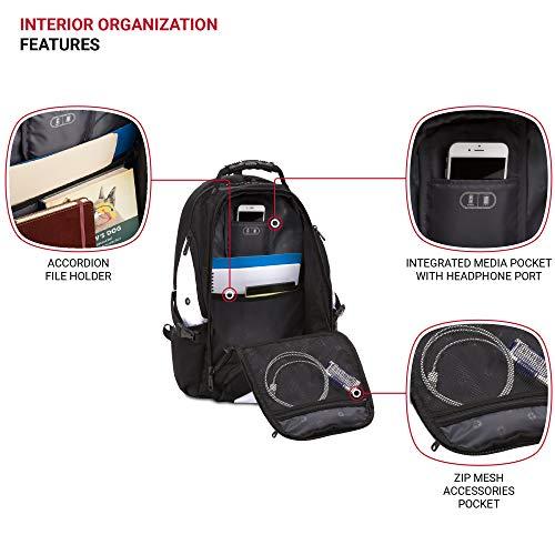 SWISSGEAR 1900 ScanSmart TSA Laptop Backpack- White/Black