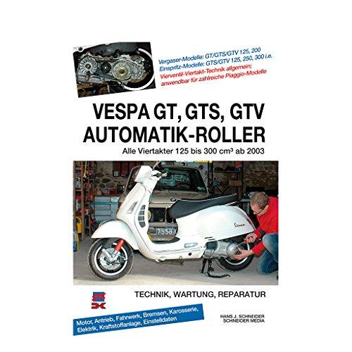 Reparaturanleitung für GT-GTS-GTV