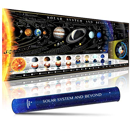 STAR BUILDERS Solar System and Beyond Map - Part of the Milky Way Galaxy -...
