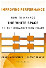Improving Performance: How to Manage the White Space on the Organization Chart