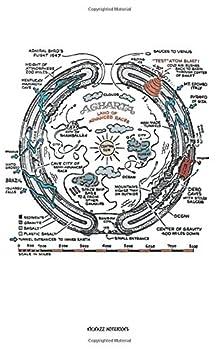 blank earth map