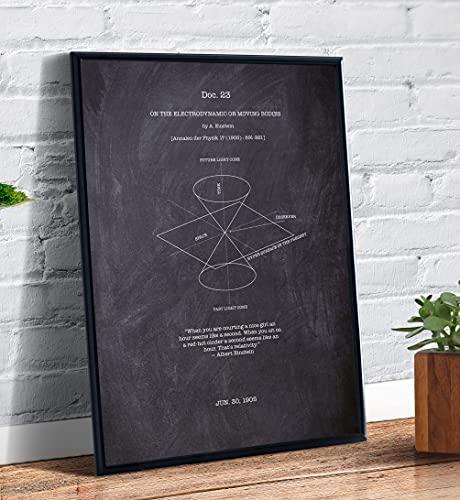 Quadro decorativo emoldurado A4 Teoria Relatividade Einstein genio