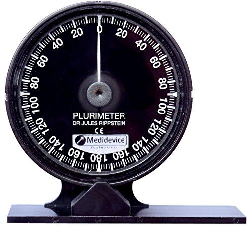 Inklinometer (Plurimeter) Dr. Rippstein