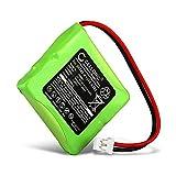 CELLONIC® Batería de Repuesto S30852-D1751-X1,V30145-K1310-X382 para Siemens Gigaset E45, E450 SIM, E455 SIM, Swisscom Aton CL-102, Top S329, 500mAh, Accu Pila Battery
