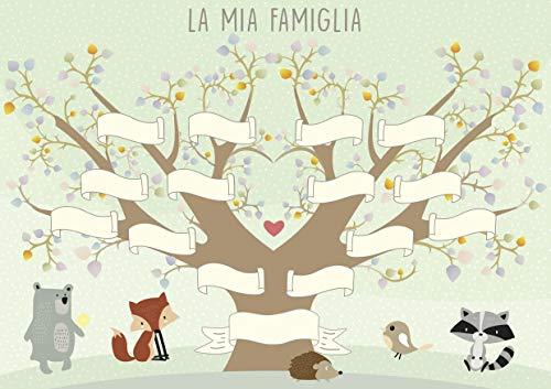 Mamijux ALBEROGEN Albero Genealogico della Famiglia