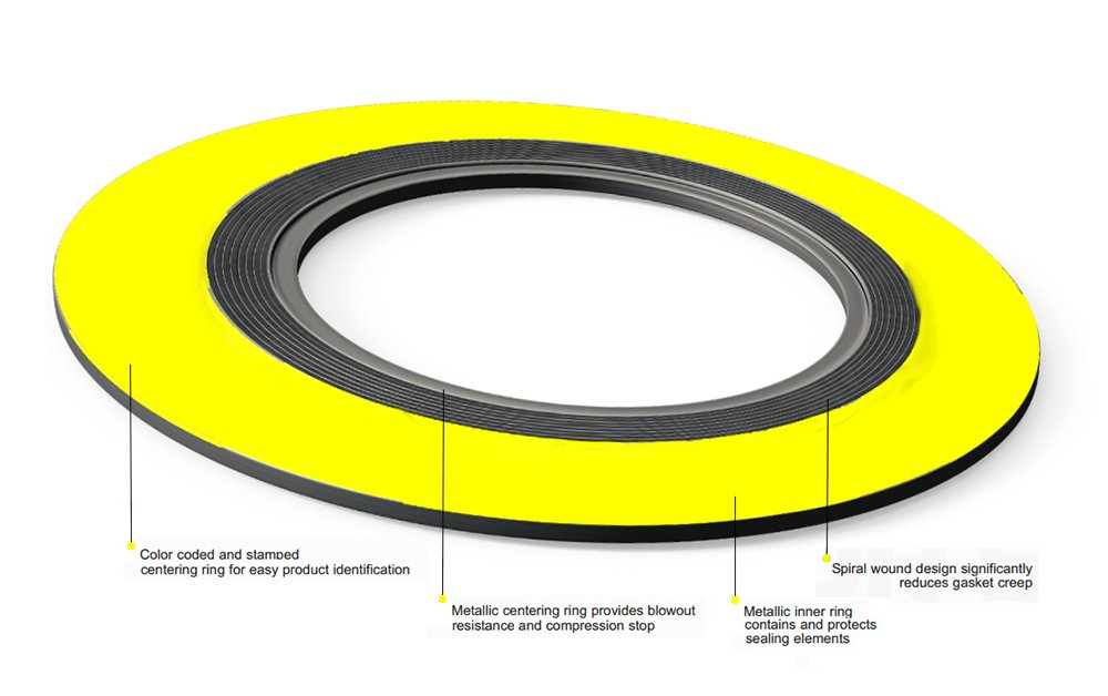 Sterling Seal CFF7000.2400.125.150X10 7000 Grafoil Full Face Gasket 24 Pipe Size 1//8 Thick Pack of 10 Expanded Flexible Graphite 24 ID Pressure Class 150#