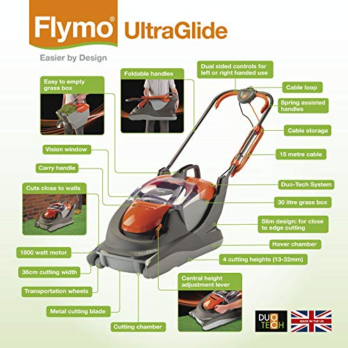 Flymo Ultra Glide Electric Hover Collect Lawn Mower, 1800 W