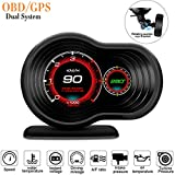 ACECAR Universal Car HUD Dual System Head up Display Multifunctional Trip Computer Digital OBD/GPS Speedometer OBDII EUOBD with All Car Data Stream Customize Navigation Mobile Device Interconnection