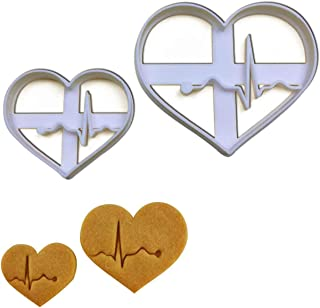SET of 2 EKG/ECG cookie cutters (Large and Small size), 2 pcs, Ideal as gifts for doctors, nurses or for a Medical themed Party