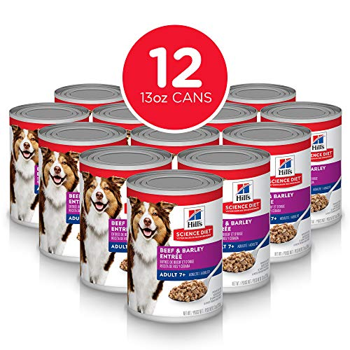 Are There Any Recalls on Dog Food?
