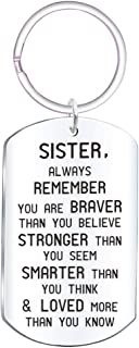Sister Inspirational Jewelry Keychain Gift- Always Remember You are Braver Than You Believe