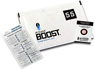 Integra Boost RH 55% 2 Way Humidity Control (67 Gram - 100 Large Packets) + Twin Canaries Chart