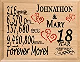 Broad Bay 18th Personalized 18 Year Anniversary Wedding Gift for Wife Husband Couple Him Her