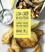 Low Carb Revolution (English Edition)