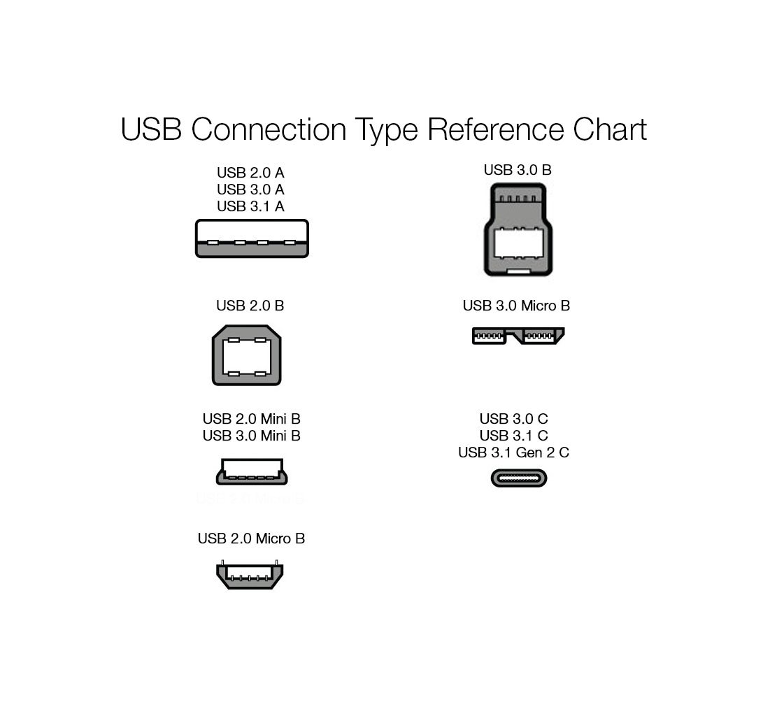 Amazon Basics USB Type-C to Micro-B 2.0 Short Charger Cable - 6 Inches (15.2 Centimeters) - Black
