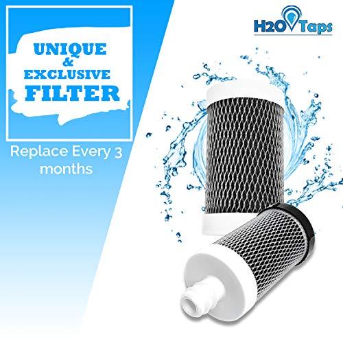 H2O TAPS - Cartucho de Filtro de Agua para Grifo | Cartucho de Recambi