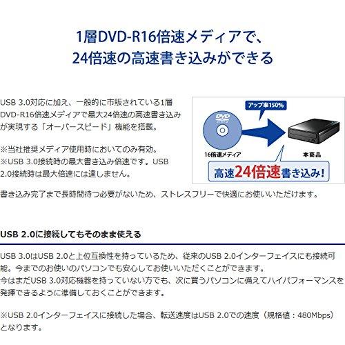 IODATA(アイ・オー・データ)『DVR-UT24EZ』