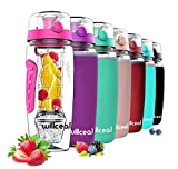 Fruit Infuser Water Bottle 32oz Durable with Detachable Ice Gel Ball,Large - BPA