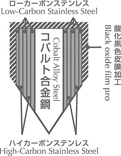 よこやま菜切り包丁燕人の匠ブラック165mmETWB-2501