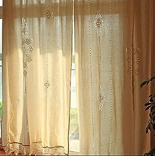 Best vintage window curtains Reviews