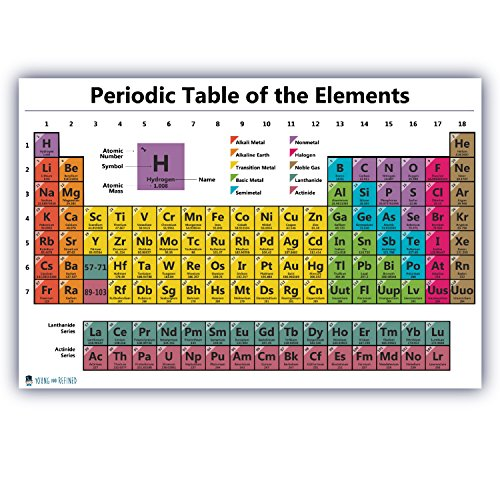 Periodic table science poster LAMINATED chart teaching elements classroom white decoration premium educators atomic number guide 2021 up to date (15x20) Young N Refined