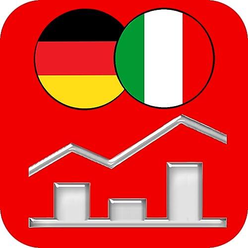 Wörterbuch der Wirtschaft Deutsch-Italienisch/Italienisch-Deutsch Hoepli