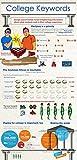 Der Museum Steckdose Charts von–Universität