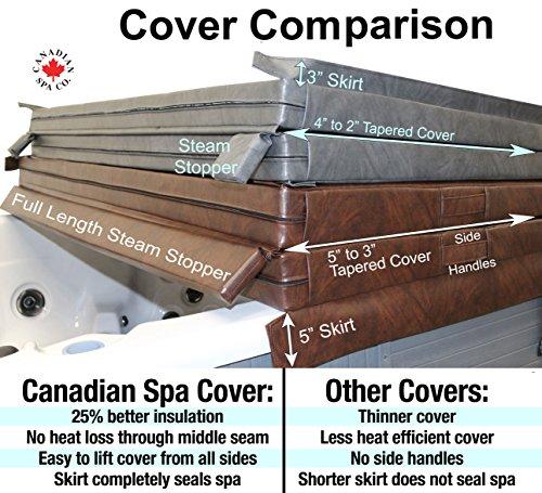 Canadian Spa hochwertige Whirlpool Isolierabdeckung, energiesparend, grau, 218cm x 218cm