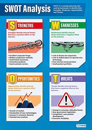 Analiza S.W.O.T | Plakaty biznesowe | Laminowany papier z połyskiem o wymiarach 850 mm x 594 mm (A1) | Plakaty klasy biznesowej | Wykresy edukacyjne by Daydream Education