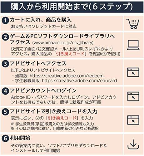 AdobeCreativeCloudコンプリート|12か月版|Windows/Mac対応|オンラインコード版