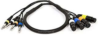 Monoprice 4-Channel TRS Male to XLR Female Snake 25AWG Cable Cord - 3 Feet- Black with Slim, Molded Connector Housing