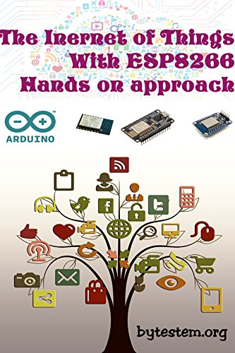 ESP8266 Arduino IDE Guide: Internet Of Things With ESP8266(NodeMCU) (English Edition)