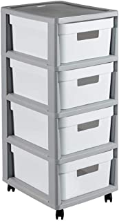 Best nursery chest of drawers uk Reviews