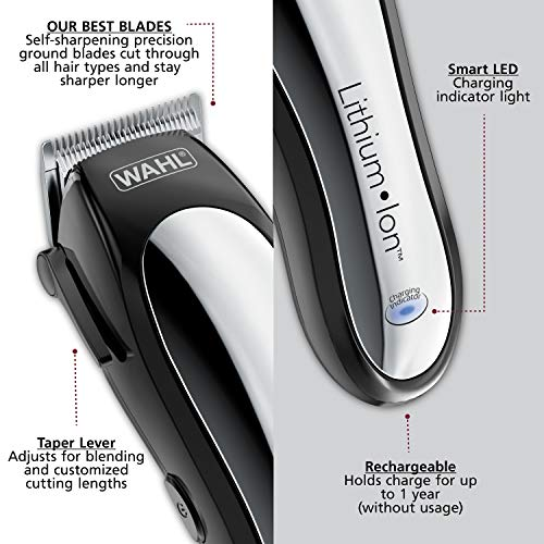 Wahl Clipper Lithium Ion Cordless Haircutting & Trimming Combo Kit –...