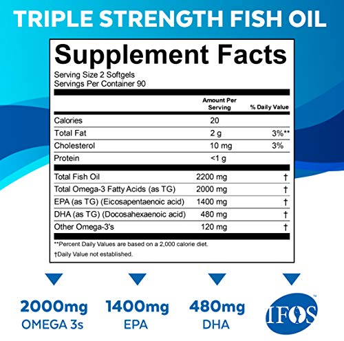 Omega 3 Fish Oil - Omega 3 Supplement with Essential Fatty Acid Combination of EPA & DHA, Triple Strength Wild Fish Oil softgels with No Fish Burps, 180 capsules 8