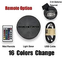 HOHHJFGG 電球ベーススイッチのみ3色タッチ7色リモコン16色アクリルシートを含まない当社アクリルシートに適合