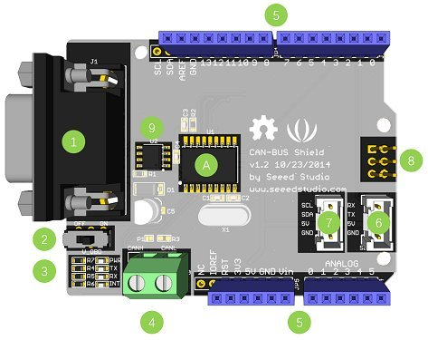 CAN-BUS Shield Compatible with Arduino and Seeeduino