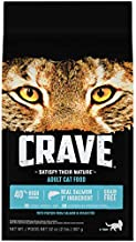 CRAVE Grain Free Adult High Protein Natural Dry Cat Food with Protein from Salmon & Ocean Fish, 2 lb. Bag