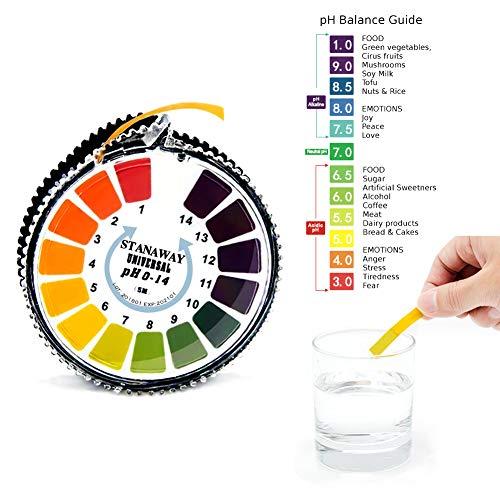 Stanaway Universal pH Test Strips Roll, Full Range 1-14 Litmus Test Paper Strip for Acidic Alkaline Test - 16.4 ft - Roll