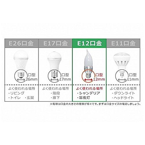 ELPALEDナツメ球口金直径12mmクリア昼白色LDT1CN-G-E12-G105
