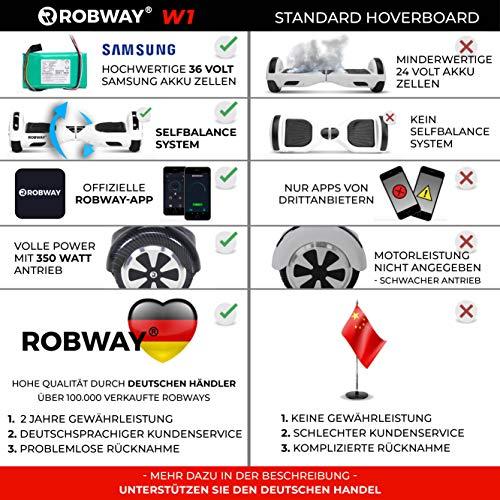 Hoverboard Robway W1 Das Original kaufen  Bild 1*