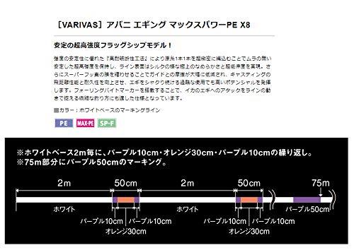 VARIVAS(バリバス)『アバニエギングマックスパワーPEX8150m0.8号』
