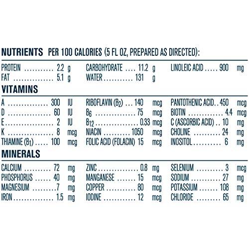 Gerber Good Start Soothe (HMO) Non-GMO Powder Infant Formula, Stage 1, 19.4 Ounces