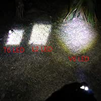 ポータブルズームXML-T6 L2 V6主導ヘッドライト防水ZOOM釣りヘッドライトキャンプハイキング懐中電灯付きのUSBケーブル GYHS (Body Color : T6 LED, 発光色 : C Packing)