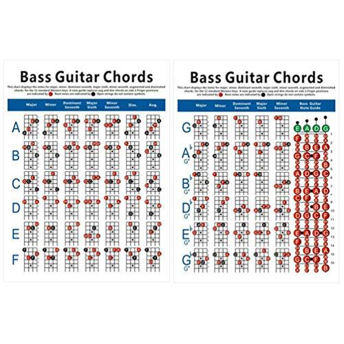 Exceart Bass Akkord Diagramm Gitarre Poster 4-Saitiges E-Bass Fingersatz Übungsdiagramm für Bassgitarre Musikinstrument Übungszubehör (Klein)